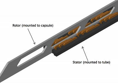 Linear Motors Will Drive Musk S 1 220km H Hyperloop System Drives And Controls Magazine